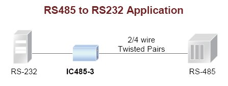 Async RS232 to RS422/RS485, RJ-45 Interface Converter schematic