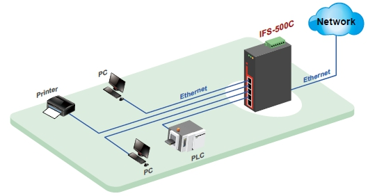 IFS-500C 5x10/100Base-TX FE Switch schematic