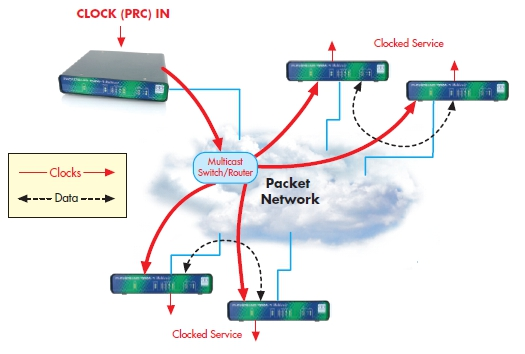 PacketBand viewpoint schematic 1