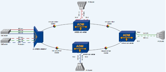 1-channel add drop C DWDM multiplexer diagram 2