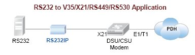 RS232 Data Interface Converter schematic